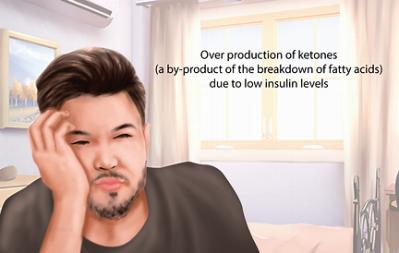 diabeticketoacidosis